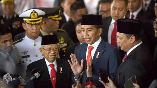 Susunan Kabinet Indonesia Maju