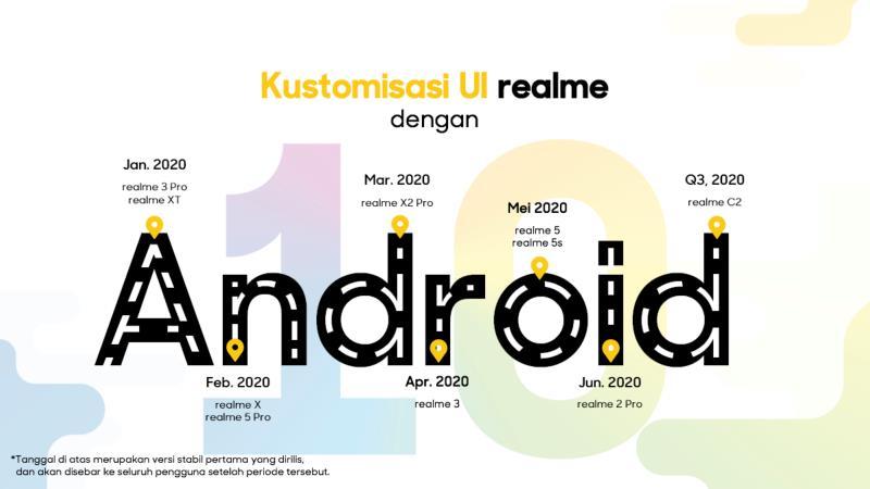 Pembaruan Android 10 dan ColorOS 7 untuk Seri Smartphone Realme